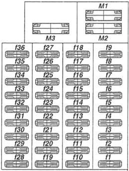 mercedes-benz vito w638 (1996 - 2003) - fuse box diagram ... mercedes benz vito w638 wiring diagram mercedes benz e cl wiring diagram #4