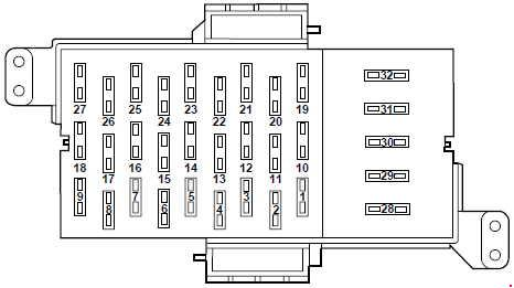 mercury grand marquis (1998 – 2002) – fuse box diagram
