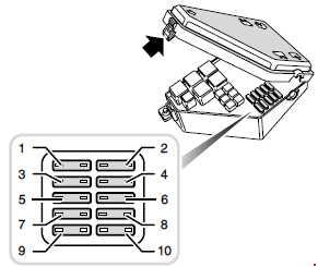 [SCHEMATICS_48YU]  MG ZR (2001 - 2005) – fuse box diagram - Auto Genius | Rover 25 Fuse Box Layout |  | Auto Genius