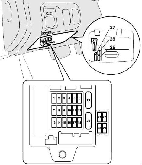 1996 Mitsubishi Eclipse Fuse Box Diagram