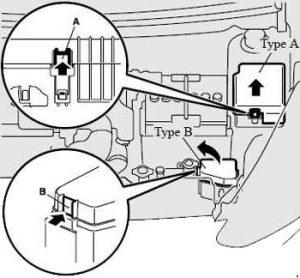 Mitsubish Mirage - fuse box diagram - engine compartment - location