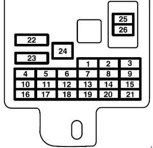 Mitsubishi Mirage Fuse Box Layout