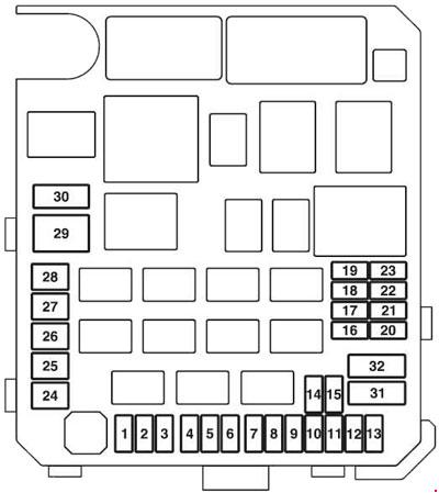 mitsubish outlander sport fuse box diagram engine compartment 2 2012 mitsubishi outlander sport (2010 present) fuse box diagram