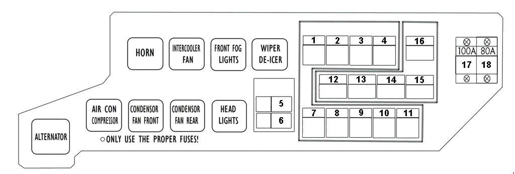 Mitsubishi Delica L400 - Fuse Box Diagram