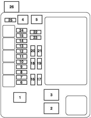 mitsubishi eclipse 4g - fuse box diagram - engine compartment