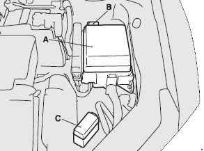 mitsubishi eclipse fuse box location