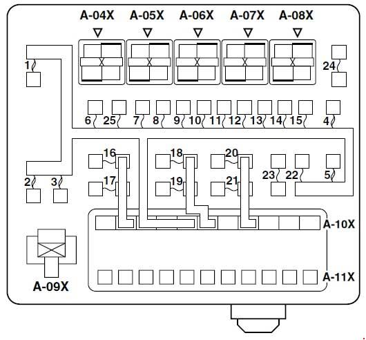 mitsubishi lancer  2000 - 2007   u2013 fuse box diagram