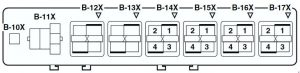 Mitsubishi Lancer - fuse box diagram - engine compartment