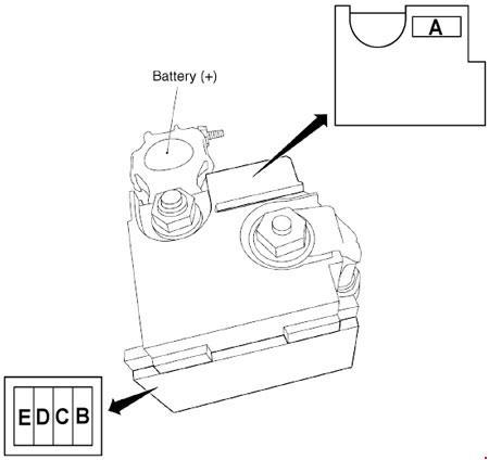 nissan tean j32 2008 2014 fuse box diagram auto genius. Black Bedroom Furniture Sets. Home Design Ideas