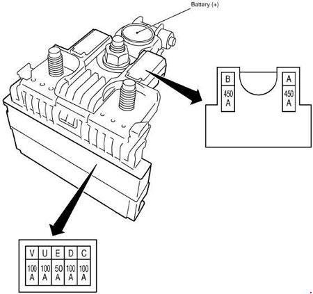 Nissan X-Trail (2014 - 2018) - fuse box diagram - Auto Genius