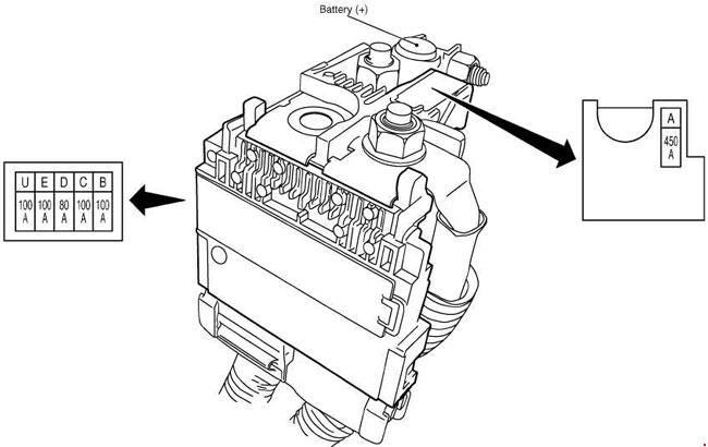 Nissan X-trail  2014 - 2018  - Fuse Box Diagram