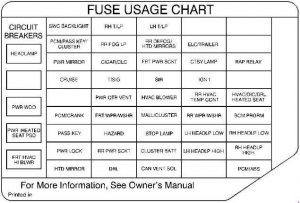 1999 Cutl Engine Diagram   DIY Enthusiasts Wiring Diagrams • as well 1999 Cutl Engine Diagram   DIY Enthusiasts Wiring Diagrams • as well Wiring Diagram For 2001 Oldsmobile Intrigue   wiring diagrams image additionally 2001 Oldsmobile Silhouette Fuse Panel Diagram   Wiring Diagram • moreover 2000 Oldsmobile Alero Fuse Box Diagram   WIRE Center • furthermore 1992 Olds 88 Wiring Diagram   Schematics Wiring Diagrams • moreover 1979 Oldsmobile Fuse Box Diagram   WIRE Center • moreover Oldsmobile Fuse Box Location  Oldsmobile  Auto Wiring Diagrams furthermore 2001 Oldsmobile Intrigue Fuse Box Diagram   Electrical Drawing furthermore 1998 Oldsmobile Aurora Fuse Diagram   WIRE Center • together with  further Blown Fuse Check 1995 1999 Oldsmobile Aurora   1997 Oldsmobile besides 1998 Oldsmobile Aurora Fuse Box Location   Ex le Electrical Wiring as well 1990 Oldsmobile 98 Fuse Box Diagram   DIY Wiring Diagrams • moreover Oldsmobile Aurora  1998    fuse box diagram   Auto Genius together with . on 1998 oldsmobile aurora fuse diagram