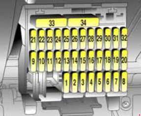 2002 opel omega fuse box diagram opel omega fuse box diagram