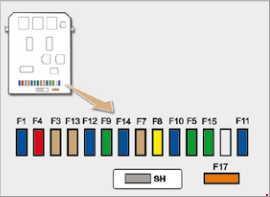 peugeot 1007 (2007 - 2010) - fuse box diagram - auto genius  auto genius