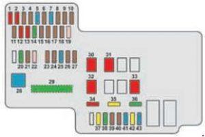 Peugeot 108 - fuse box diagram - engine compartment