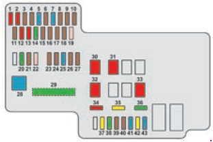 peugeot 108 fuse box diagram auto genius. Black Bedroom Furniture Sets. Home Design Ideas