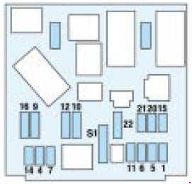 Peugeot 206 - fuse box diagram