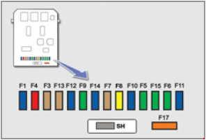 peugeot 207 – fuse box diagram - auto genius peugeot 207 fuse box water peugeot 207 fuse box headlight
