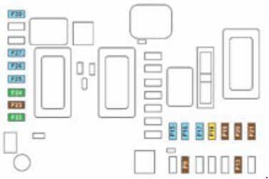 peugeot 308 fuse box diagram peugeot 308 (2014 - 2018) – fuse box diagram - auto genius #10