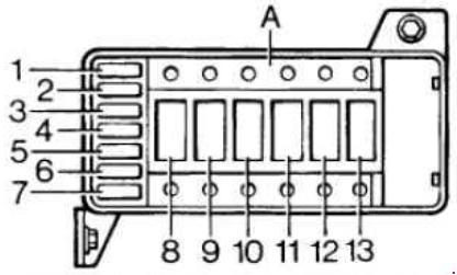 [DIAGRAM_09CH]  Rover 200 (R3) (1995 - 1999) - fuse box diagram - Auto Genius | Rover 200 Fuse Box Location |  | Auto Genius