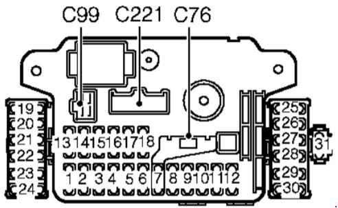 [SCHEMATICS_48ZD]  Rover 200 (R3) (1995 - 1999) - fuse box diagram - Auto Genius | Rover 200 Fuse Box Location |  | Auto Genius