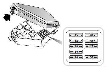 Rover 75 - fuse box diagram - Auto GeniusAuto Genius