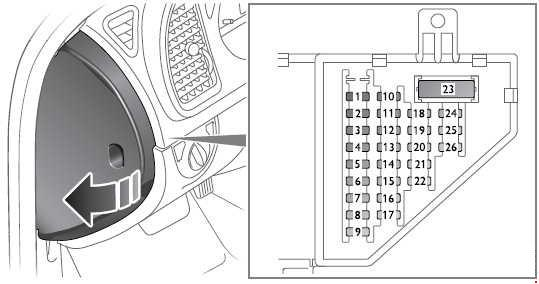 Saab 9-3 (2003 - 2012) - fuse box diagram - Auto Genius