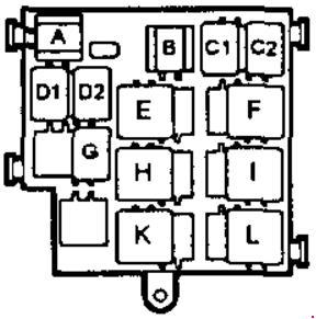 Saab 9-3 (1998 - 2002) - fuse box diagram - Auto GeniusAuto Genius