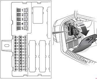 Saab       9      3     2003  2012      fuse    box    diagram     Auto Genius