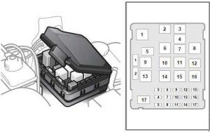 saab 9 5 1997 2004 fuse box diagram auto genius. Black Bedroom Furniture Sets. Home Design Ideas