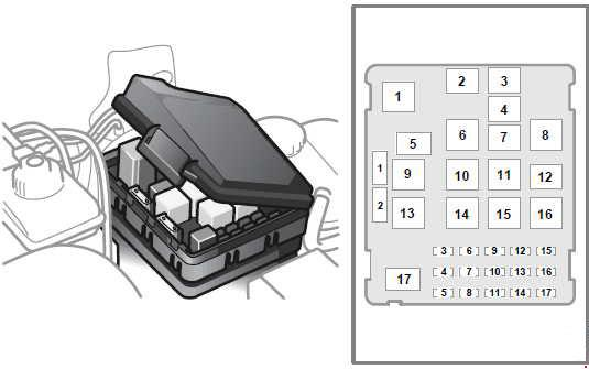 Saab 9-5 (1997 - 2004) - fuse box diagram - Auto Genius
