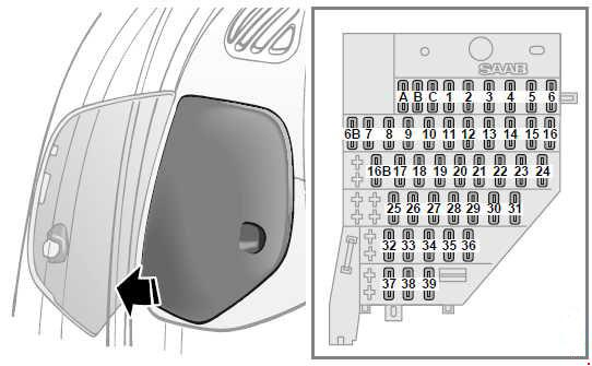 saab 9 5 1997 2004 fuse box diagram auto genius rh autogenius info 2004 Saab 9-5 Interior 2004 Saab 9-5 Interior