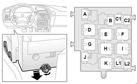 Saab    95  1997  2004      fuse       box       diagram     Auto Genius
