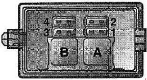 Saab Fuse Box Diagram Abs Fuse And Relay Panel X on 1998 Acura Integra Fuse Box Diagram