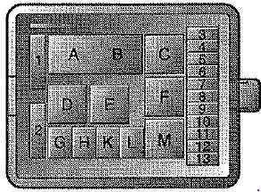 Super Saab 9000 1993 1998 Fuse Box Diagram Auto Genius Wiring Database Ilarigelartorg