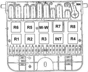 felicia fuse box auto electrical wiring diagram u2022 rh wiringdiagramcenter today skoda fabia fuse box layout skoda fabia 2 fuse box layout