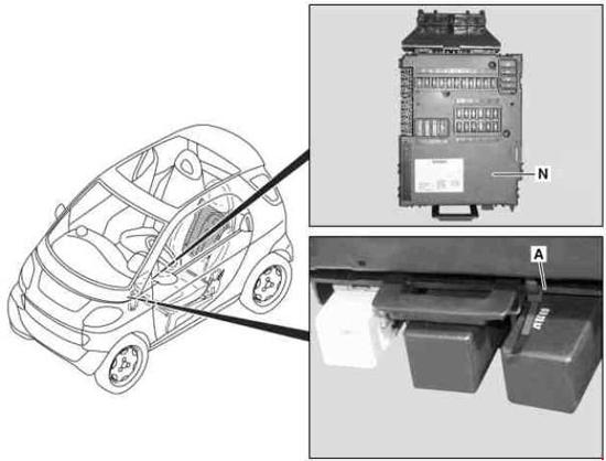 smart fortwo 450 fuse box location smart 450 fuse box smart fortwo (a450, c450) (2002- 2007) - fuse box diagram ...