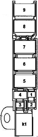 smart forfour fuse box diagram smart forfour (a453, c453, w453; 2014 - present) - fuse ... smart fortwo fuse box diagram #4