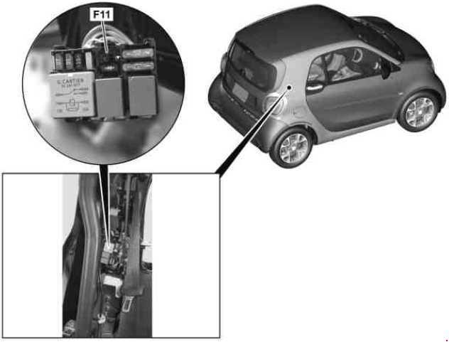 Smart Forfour  A453  C453  W453  2014 - Present  - Fuse Box Diagram