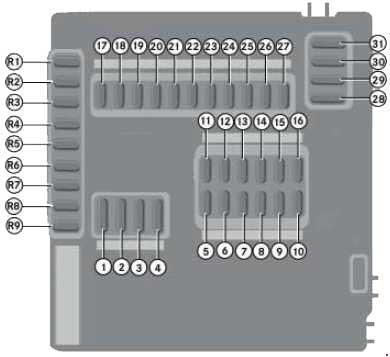 Smart fortwo 451 fuse box diagram