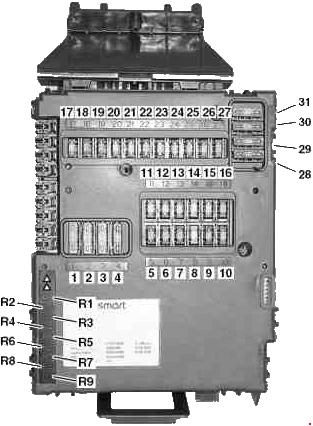 smart fortwo (a450, c450) (2002- 2007) - fuse box diagram ... smart car fuse box for sale #15