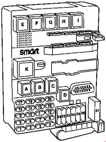 [SCHEMATICS_48EU]  Smart Fortwo (A450, C450) (1998 - 2002) - fuse box diagram - Auto Genius | Smart Roadster Fuse Box Diagram |  | Auto Genius
