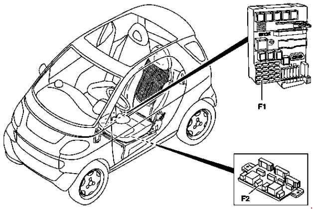 Smart Fortwo A450 C450 1998 €� 2002 Fuse Box Diagram: Smart Fortwo Engine Diagram At Goccuoi.net
