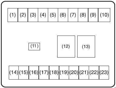 suzuki alto 800 k10 2012 present fuse box diagram auto genius rh autogenius info chevy k10 fuse box layout 84 k10 fuse box