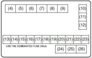 Suzuki Celerio - fuse box diagram - engine compartment