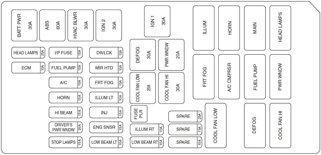 Suzuki Forenza  2004 - 2008  - Fuse Box Diagram