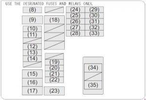 suzuki sx4 s cross 2014 present fuse box diagram. Black Bedroom Furniture Sets. Home Design Ideas