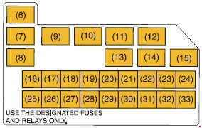 suzuki swift 2004 2010 fuse box diagram auto genius. Black Bedroom Furniture Sets. Home Design Ideas