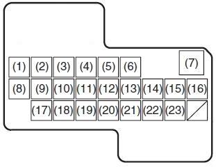 Suzuki SX4 (2006 - 2013) - fuse box diagram - Auto GeniusAuto Genius