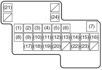 Three Suzuki Sx4 Fuse Box Locations - Data Wiring Diagrams •